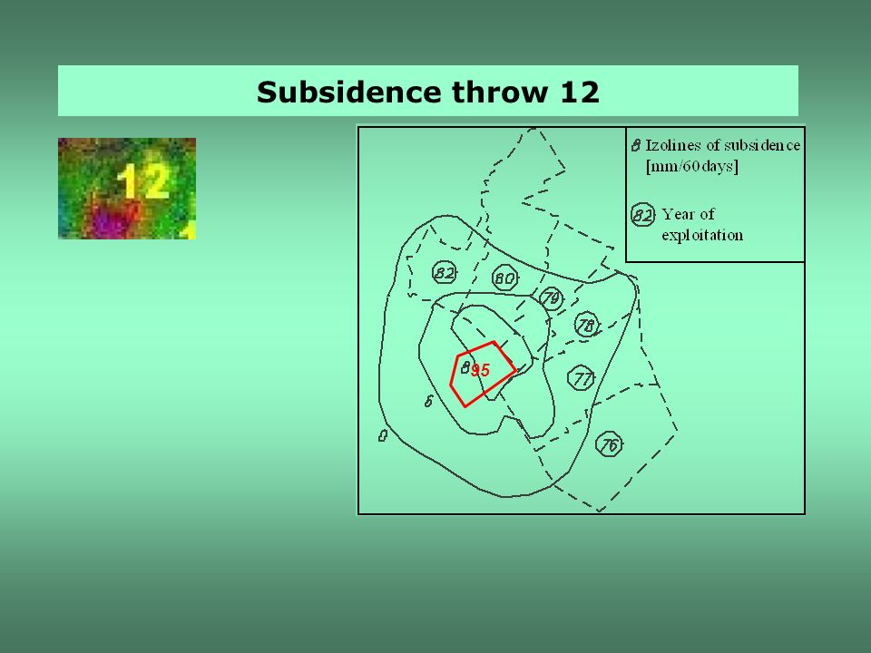Subsidence throw 12 95