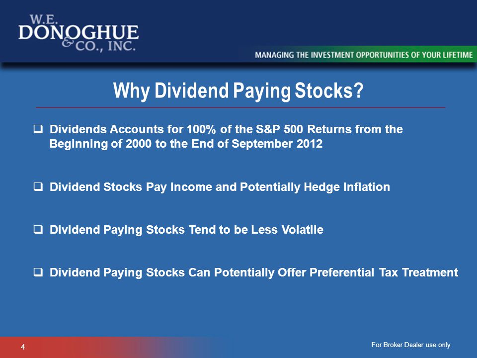Why Dividend Paying Stocks