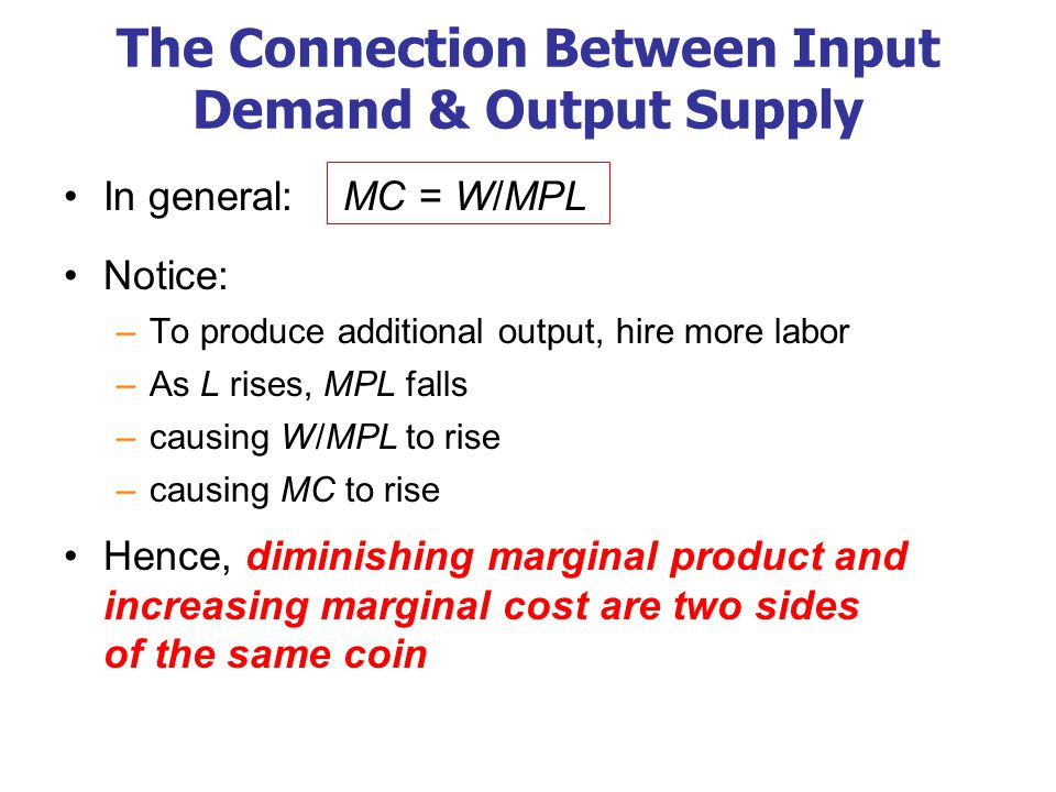 The Connection Between Input Demand & Output Supply
