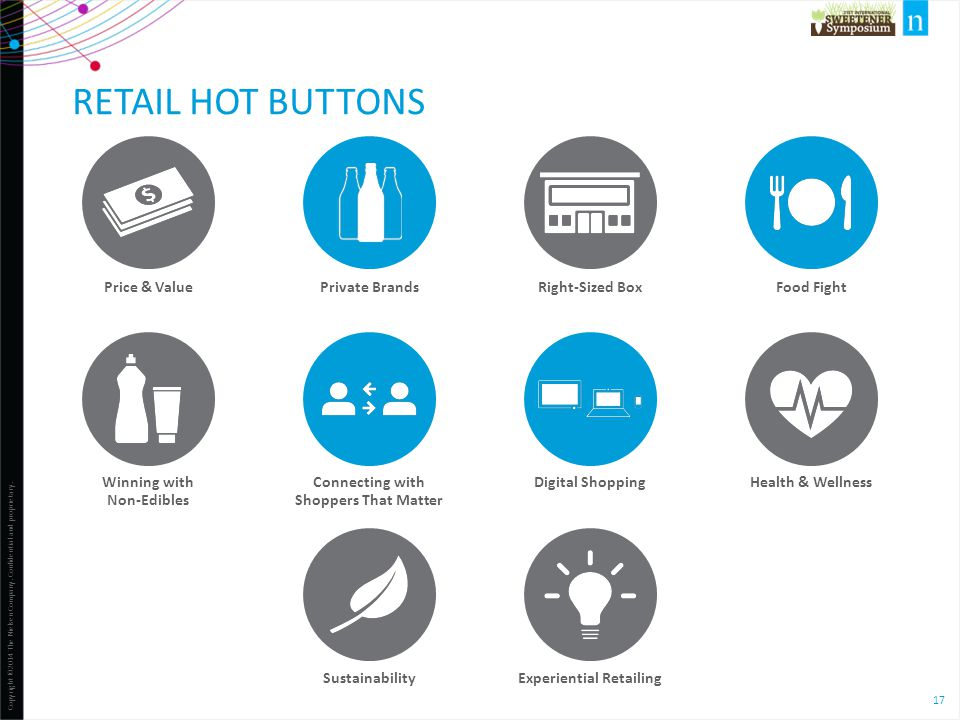 Retail Hot Buttons Price & Value Private Brands Right-Sized Box
