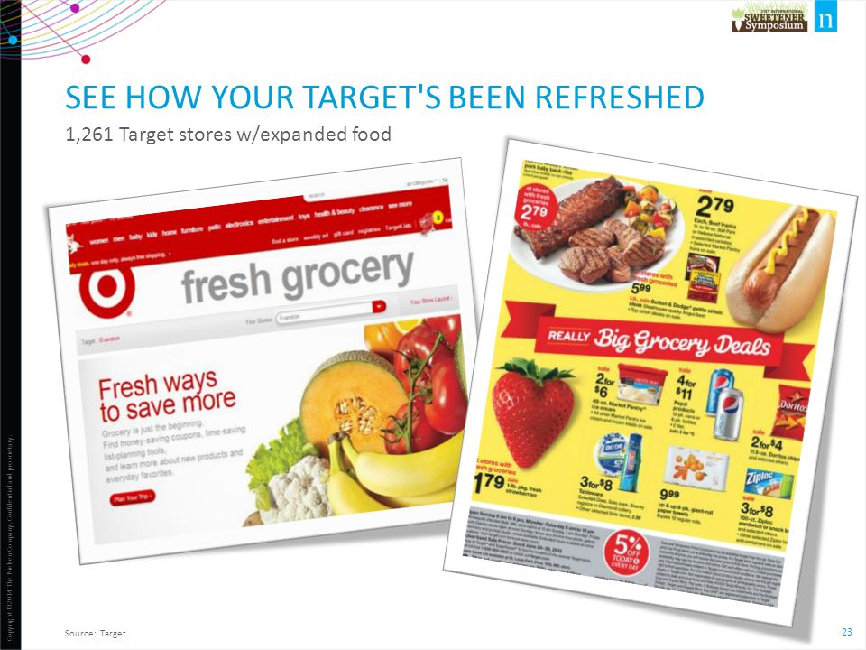See how your Target s been refreshed