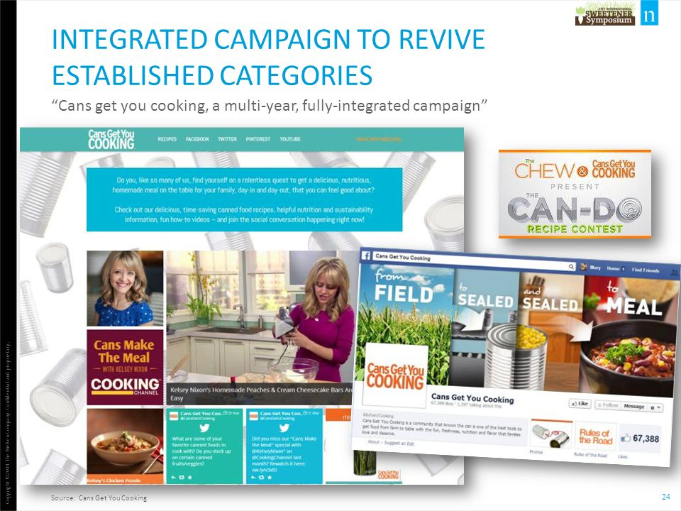 Integrated campaign to revive established categories