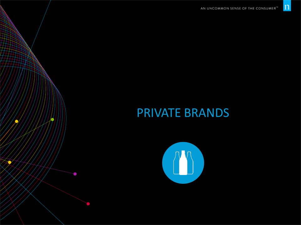 Private brands Let's now examine private brands.