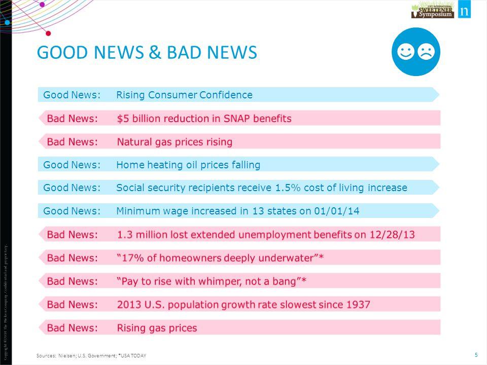Good news & bad news Good News: Rising Consumer Confidence