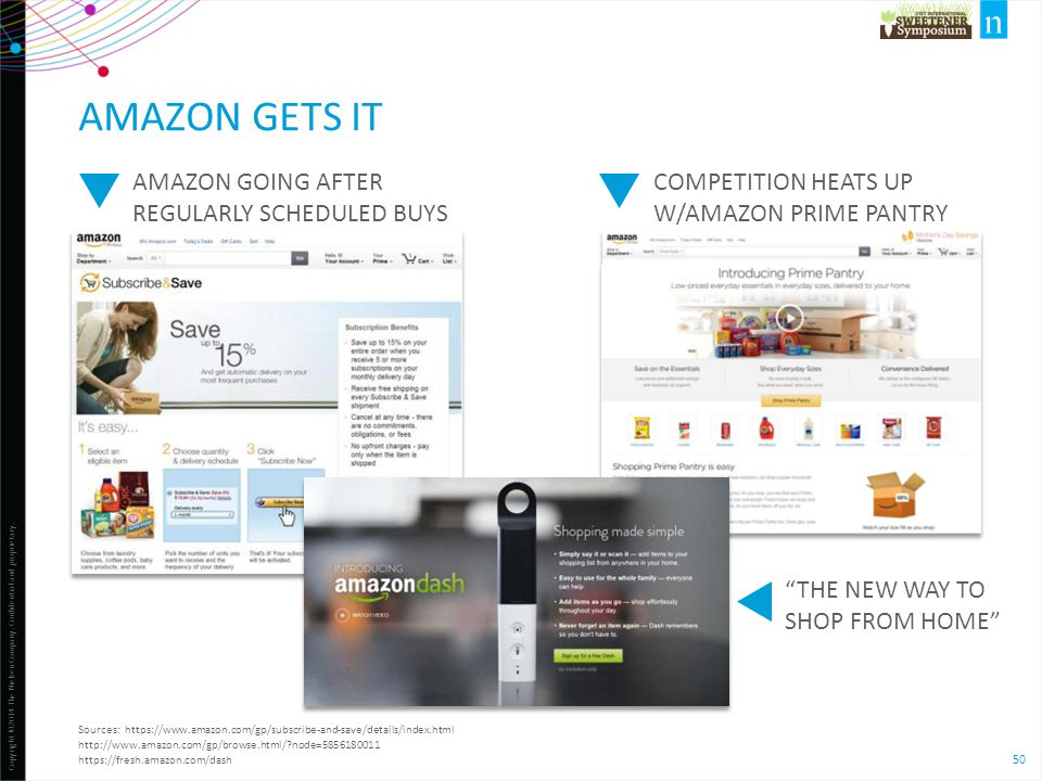 Amazon gets it AMAZON GOING AFTER REGULARLY SCHEDULED BUYS
