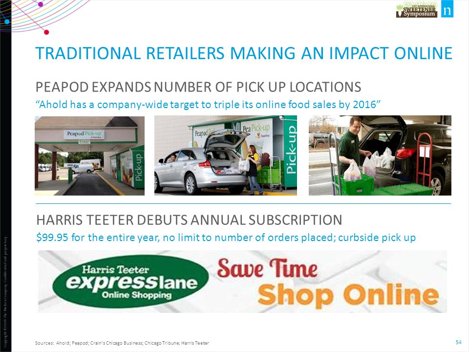 Traditional retailers making an impact online