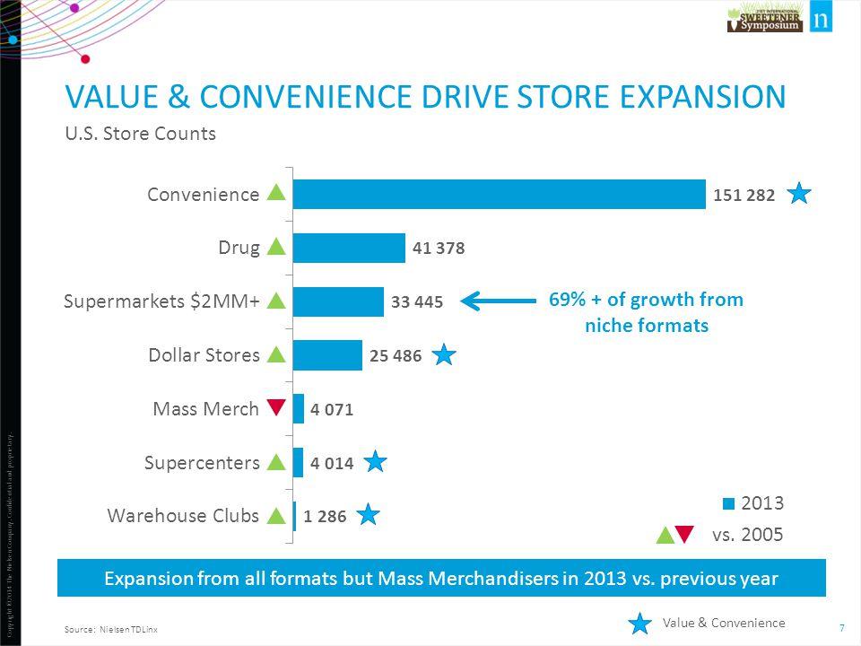 Value & convenience drive store expansion