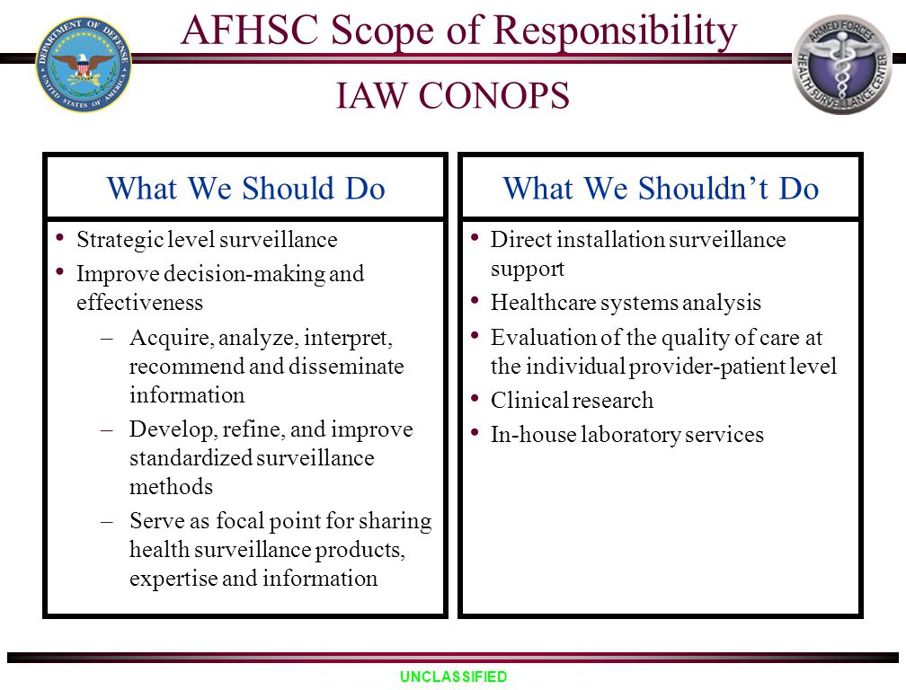 AFHSC Scope of Responsibility