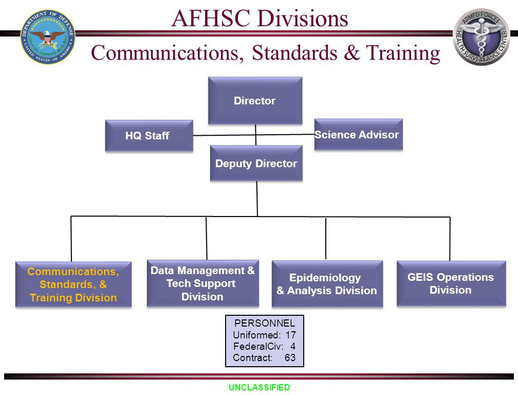 Communications, Standards, & Training Division