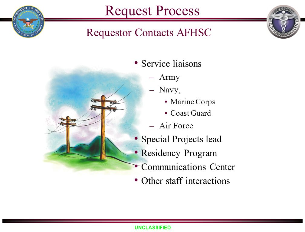 Requestor Contacts AFHSC