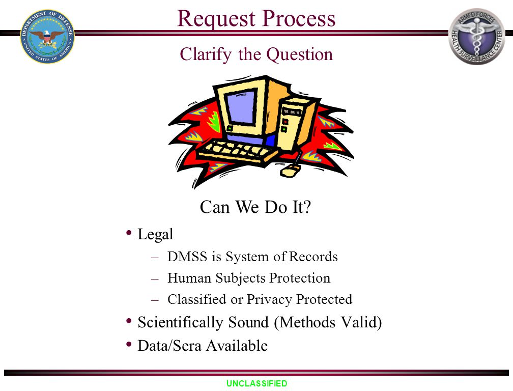 Request Process Clarify the Question Can We Do It Legal
