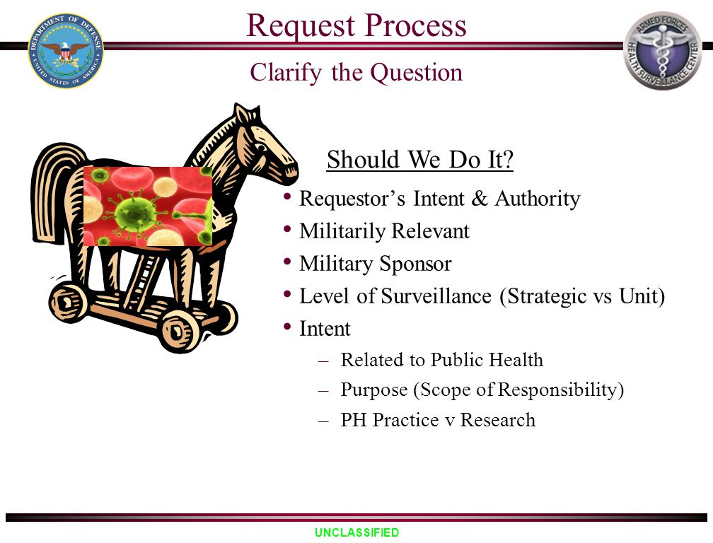 Request Process Clarify the Question Should We Do It