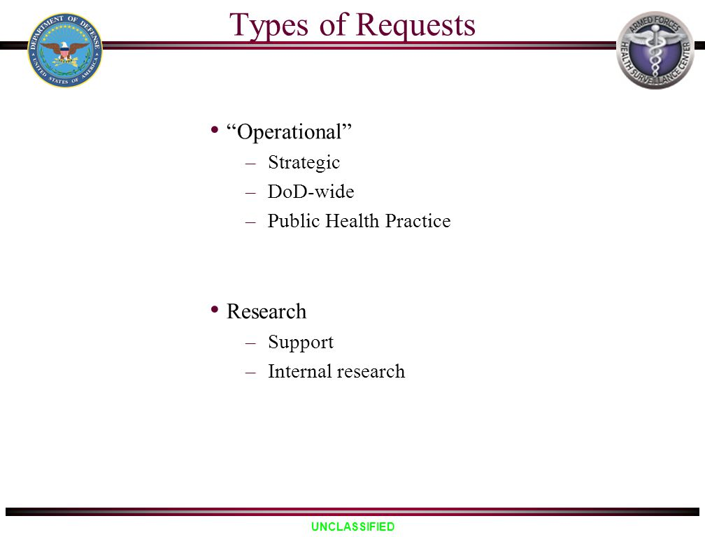 Types of Requests Operational Research Strategic DoD-wide