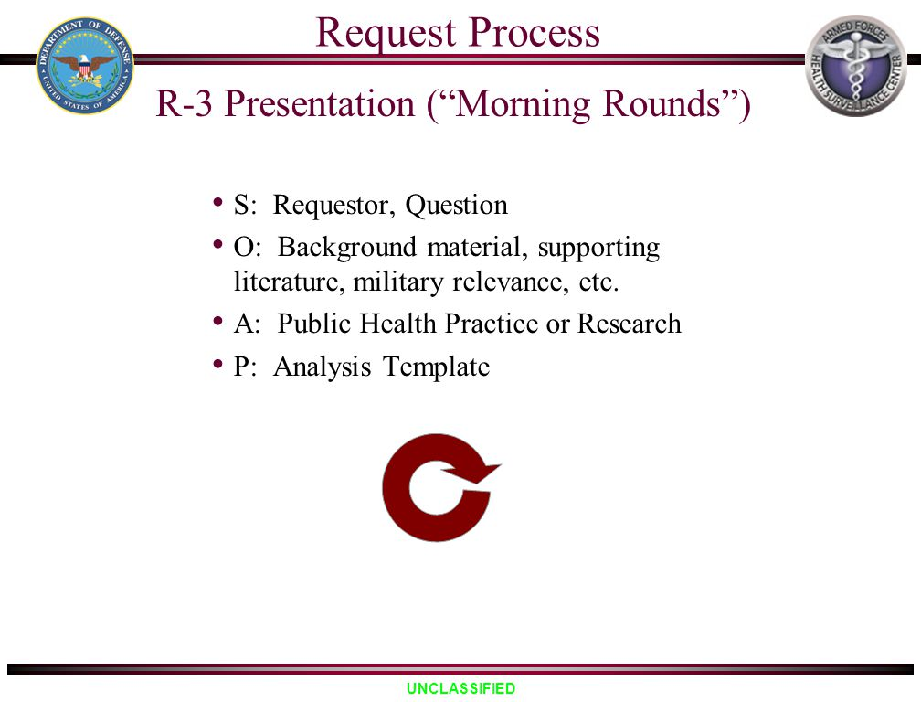 Request Process R-3 Presentation ( Morning Rounds )