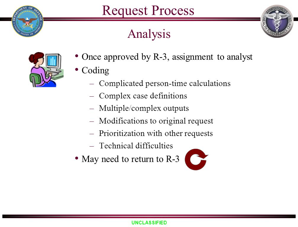 Request Process Analysis Once approved by R-3, assignment to analyst