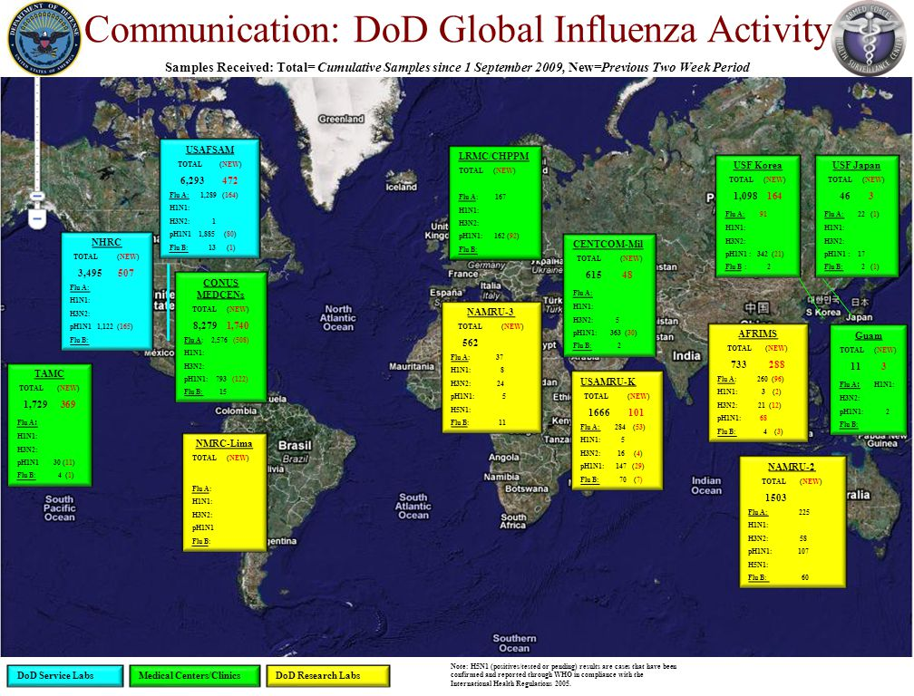 Communication: DoD Global Influenza Activity