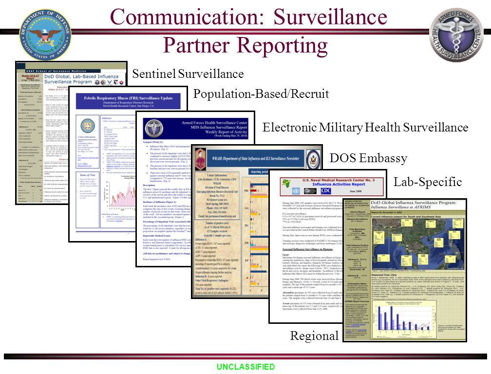 Communication: Surveillance Partner Reporting