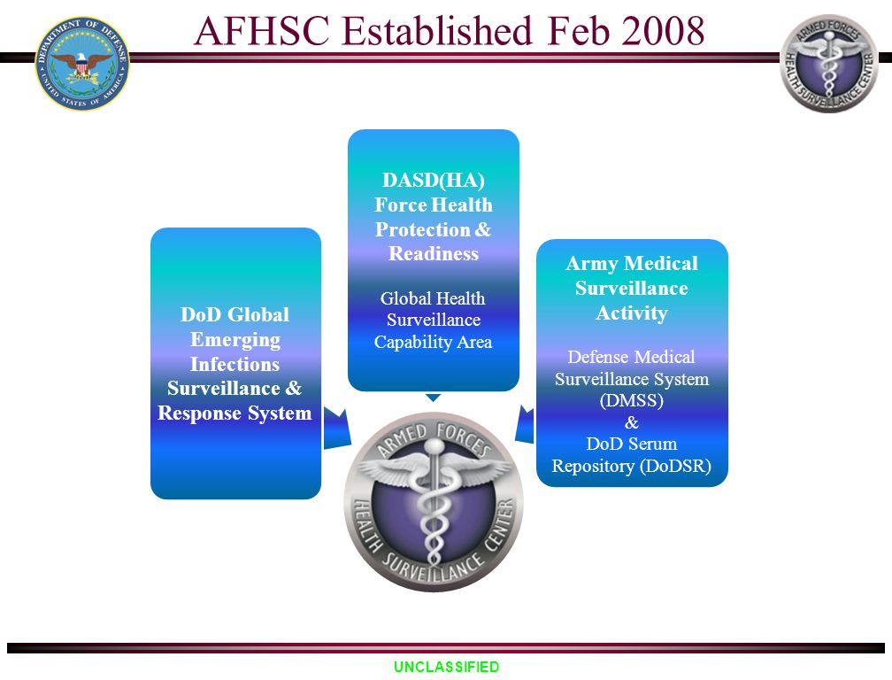 AFHSC Established Feb 2008 DoD Global Emerging Infections Surveillance & Response System. DASD(HA) Force Health Protection & Readiness.