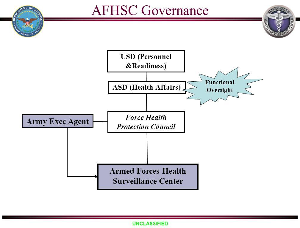 AFHSC Governance Army Exec Agent