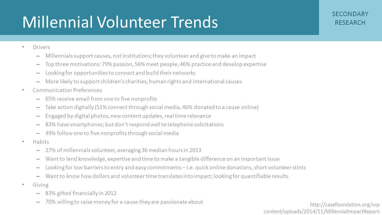 Millennial Volunteer Trends