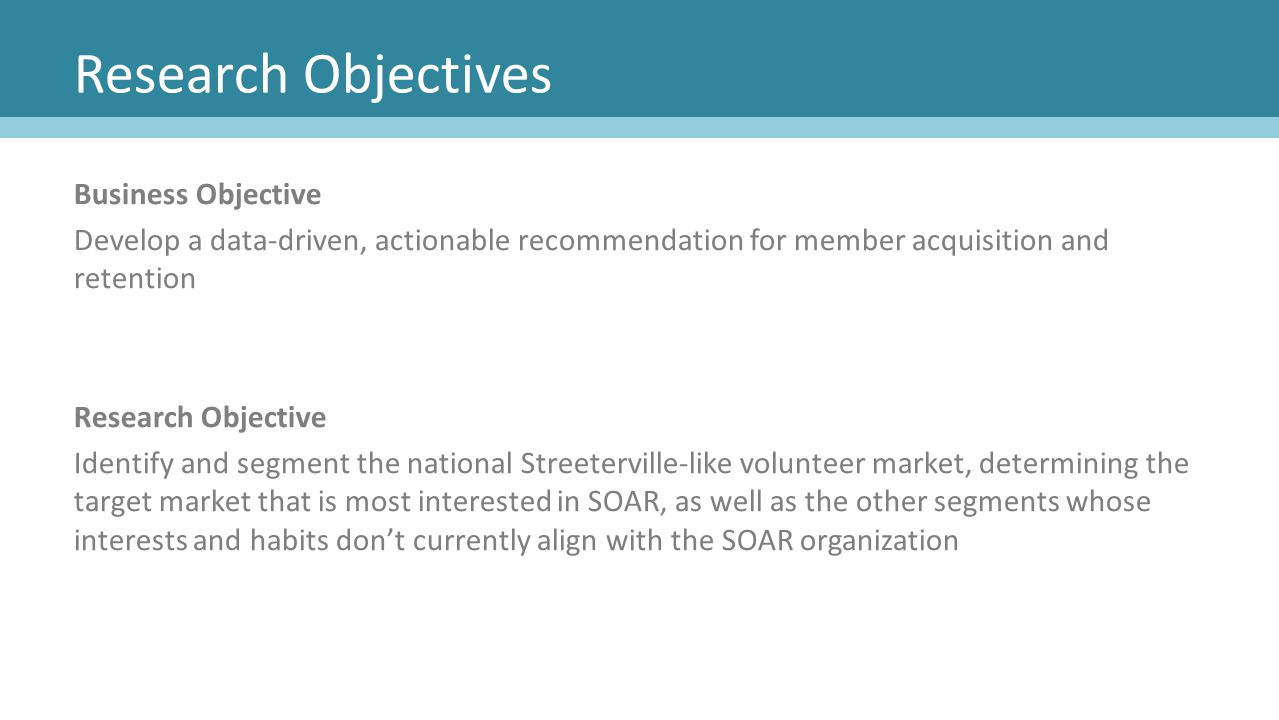 Research Objectives Business Objective
