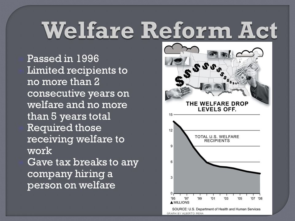 Welfare Reform Act Passed in 1996