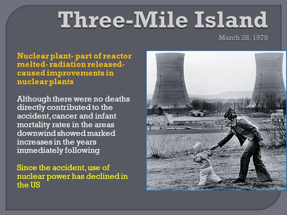 Three-Mile Island March 28, 1979