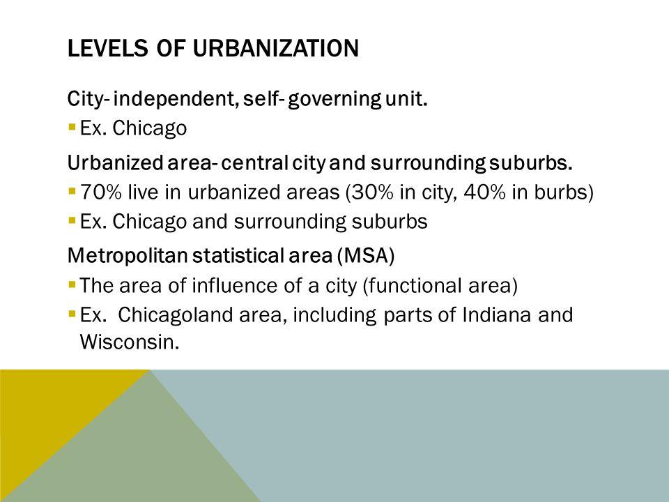 Levels of Urbanization