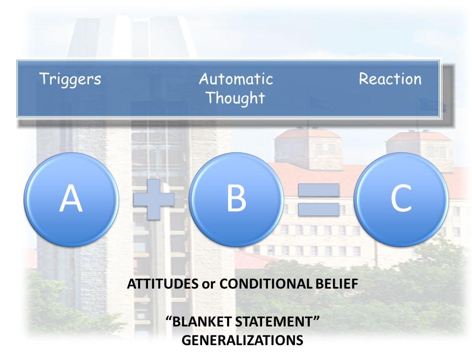 ATTITUDES or CONDITIONAL BELIEF