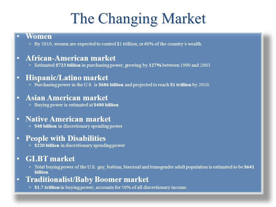 The Changing Market Women African-American market