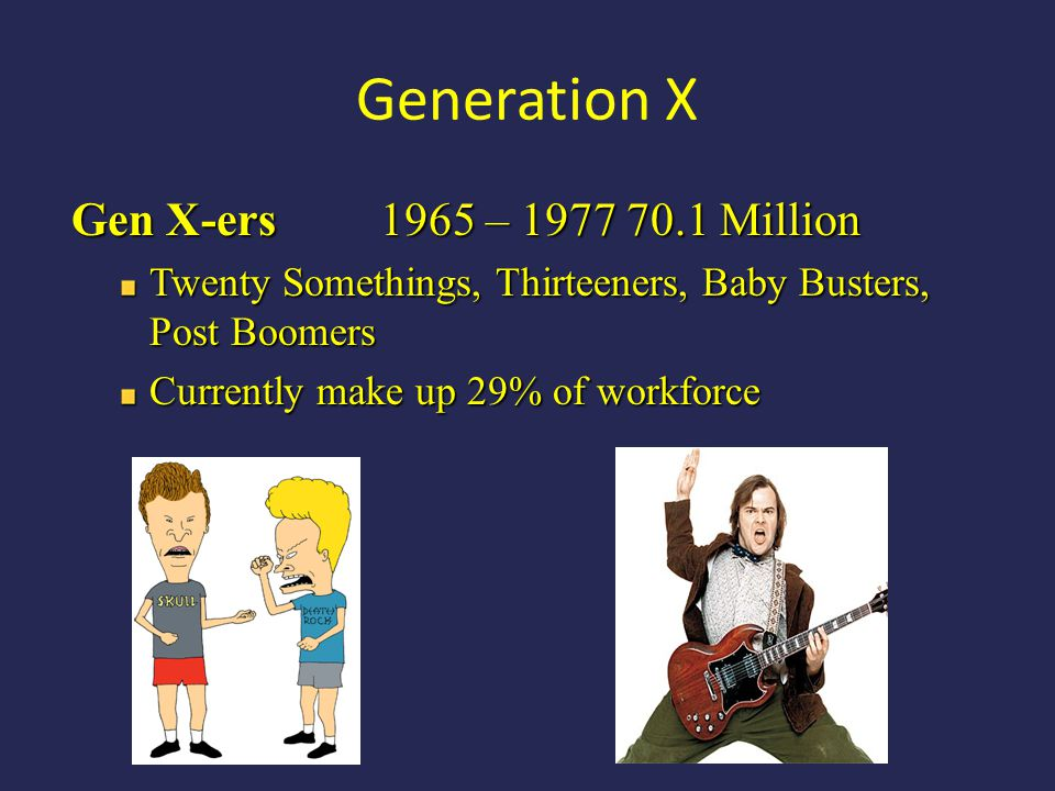 Generation X Gen X-ers 1965 – 1977 70.1 Million