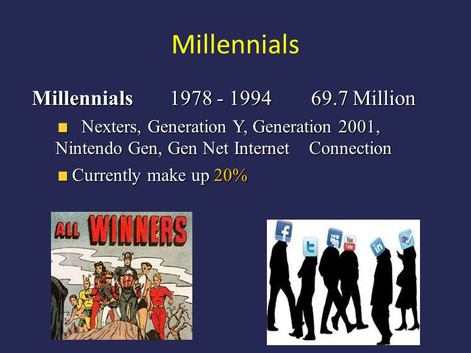 Millennials Millennials 1978 - 1994 69.7 Million