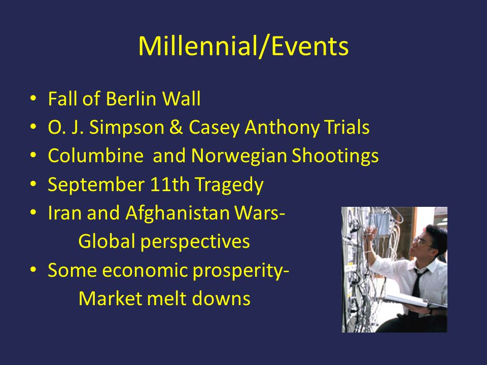 Millennial/Events Fall of Berlin Wall