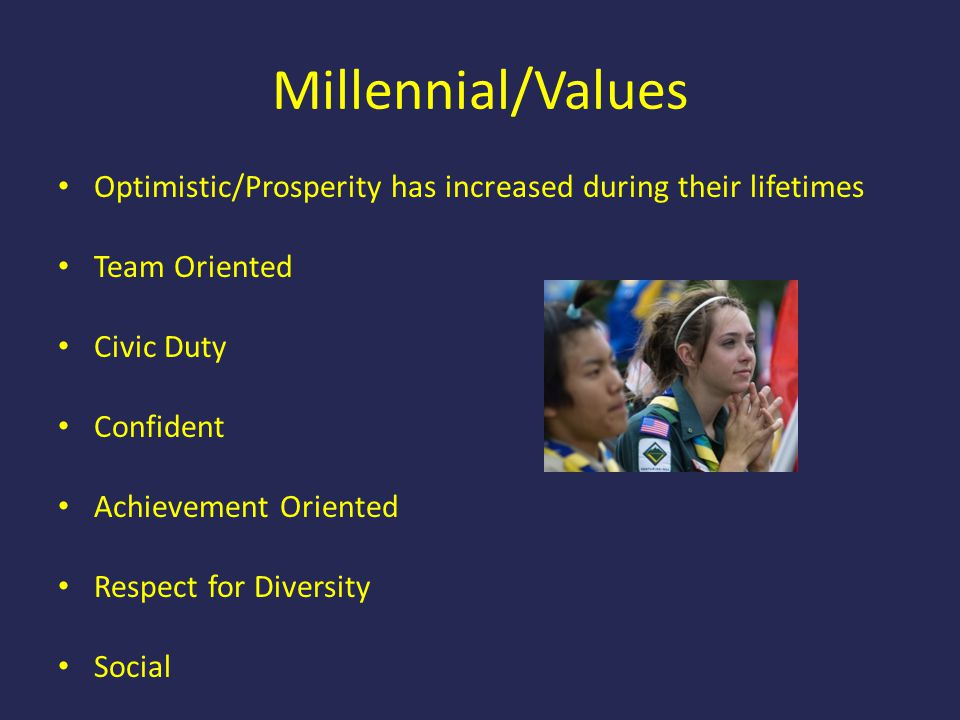 Millennial/Values Optimistic/Prosperity has increased during their lifetimes. Team Oriented. Civic Duty.