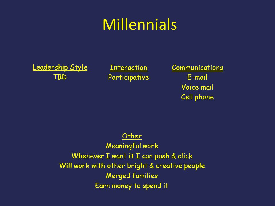 Millennials Leadership Style TBD Interaction Participative