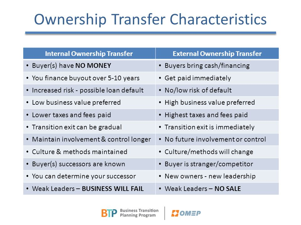 Ownership Transfer Characteristics
