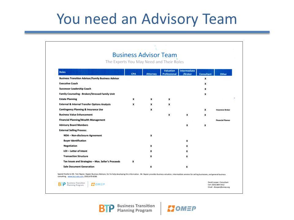 You need an Advisory Team