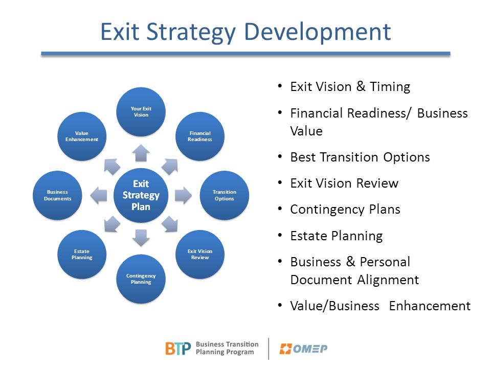 Exit Strategy Development