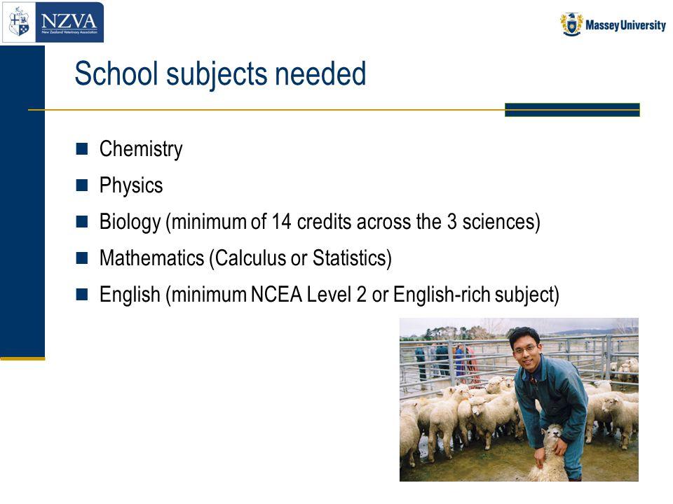 School subjects needed