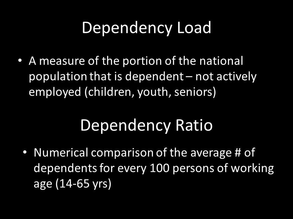 Dependency Load Dependency Ratio