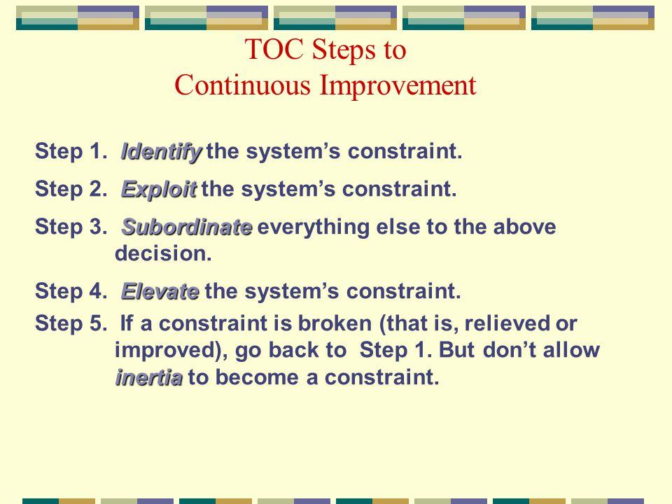 TOC Steps to Continuous Improvement