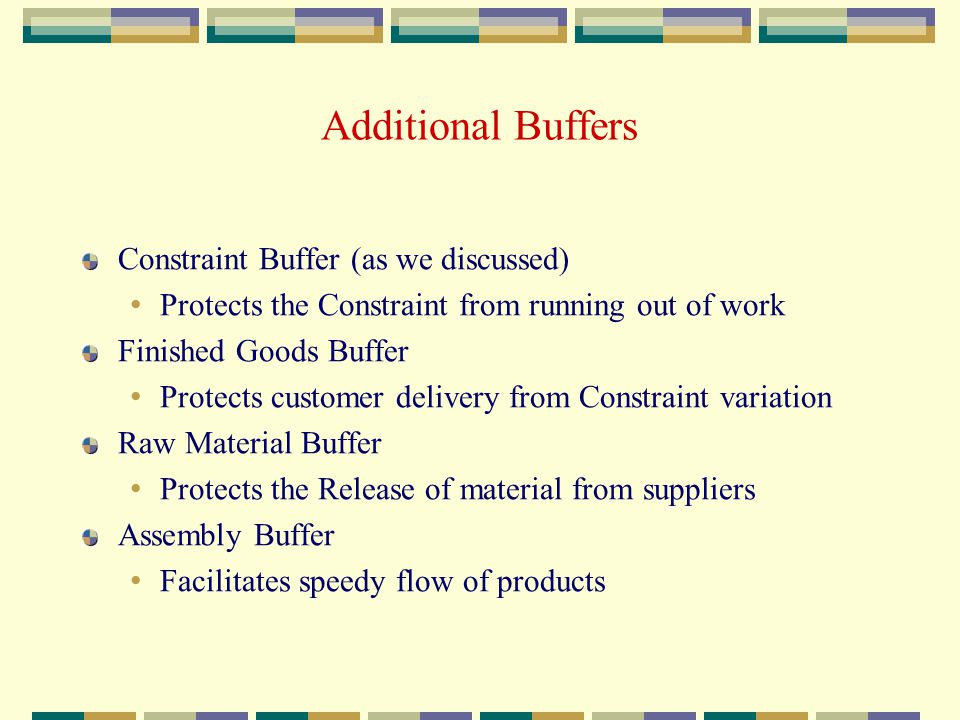 Additional Buffers Constraint Buffer (as we discussed)
