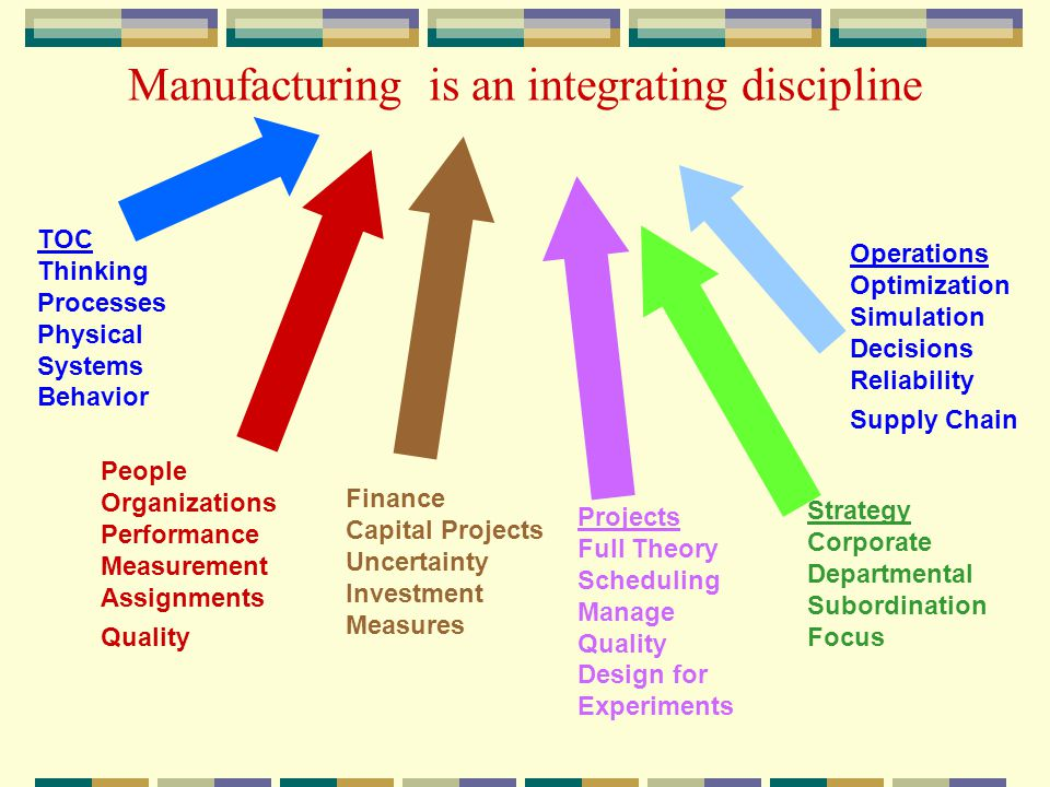 Manufacturing is an integrating discipline