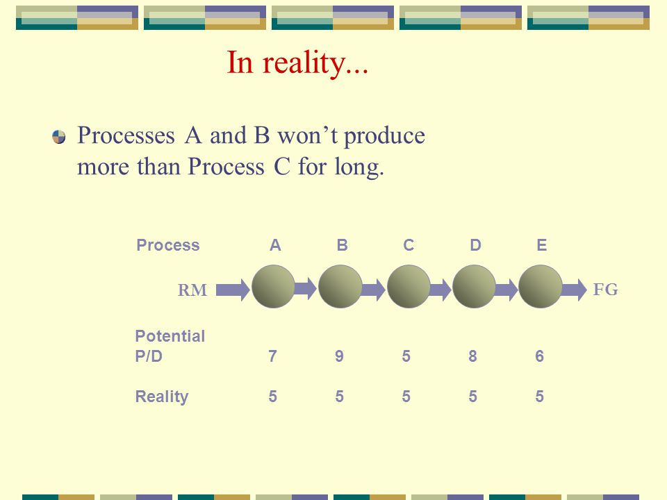 In reality... Processes A and B won't produce more than Process C for long. Process A B C D E. RM.