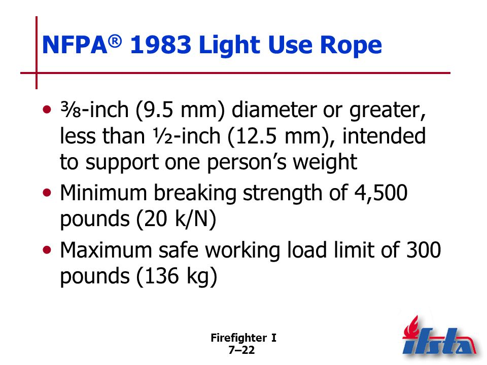 NFPA® 1983 General-Use Rope