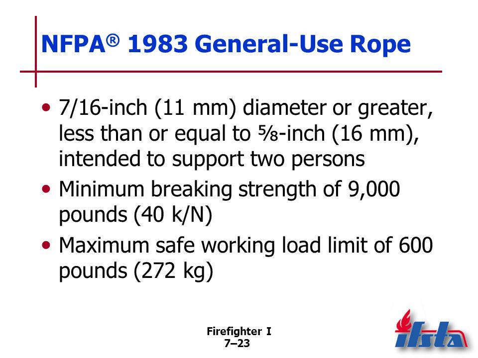NFPA® 1983 Throwline