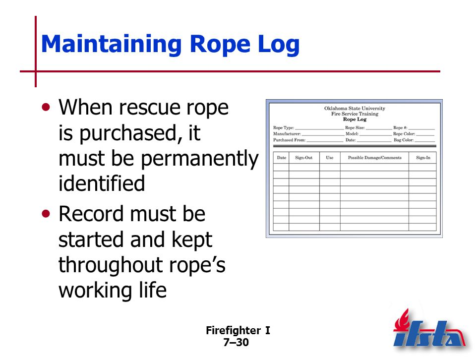 Cleaning Rope Methods vary by manufacturer; contact for specific instructions. Natural fibers. Synthetic fibers.