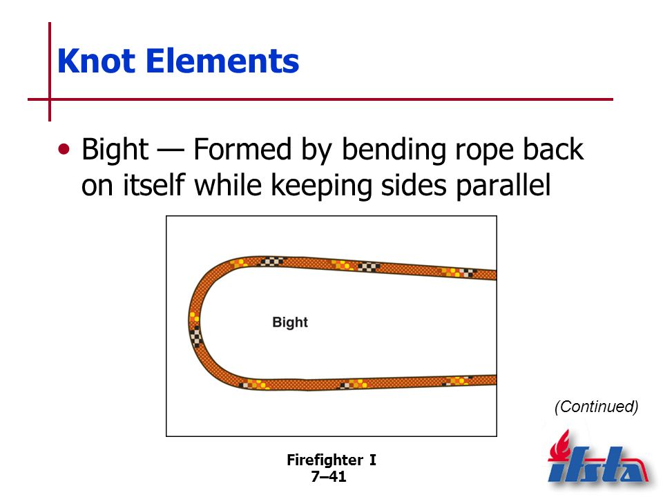 Knot Elements Loop — Made by crossing side of bight over standing part