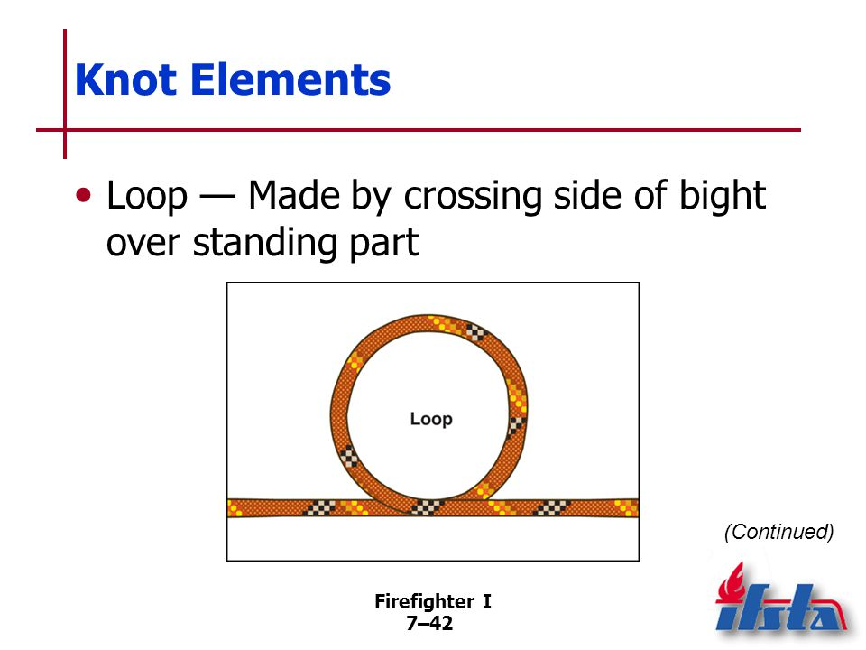 Knot Elements Round turn — Consists of further bending one side of loop Firefighter I