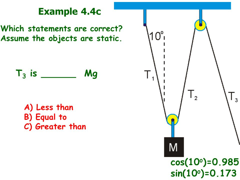 Example 4.4c T3 is ______ Mg cos(10o)=0.985 sin(10o)=0.173
